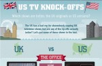 UK shows Vs. US rip-offs (Infographic)