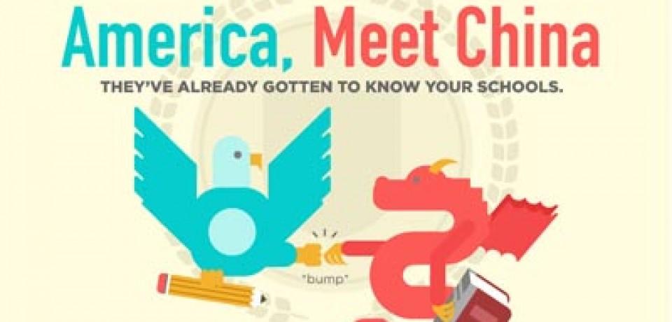 America, Meet China