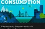 Media Consumption