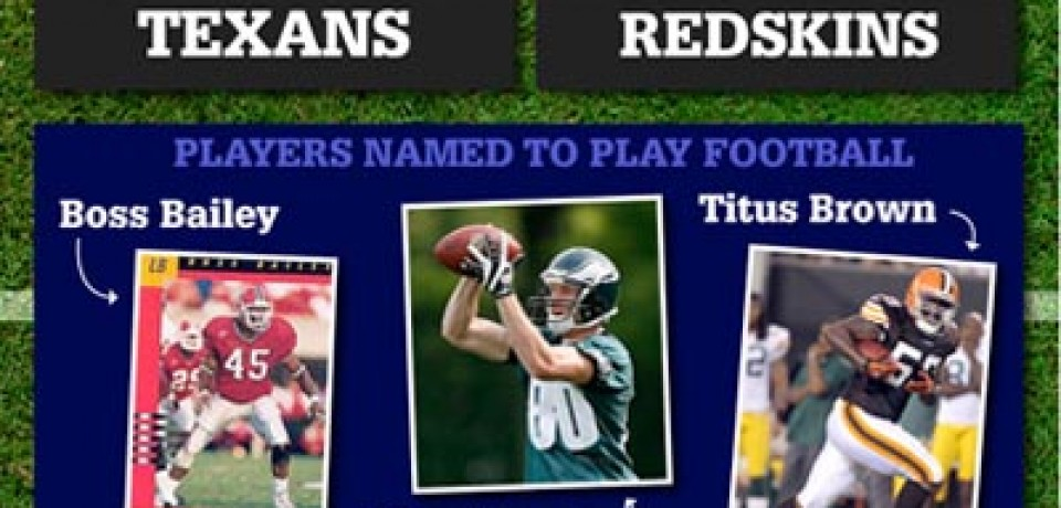 The NFL Name Game