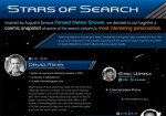 Stars of Search (Infographic)