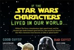 If the Star Wars Characters Lived in our World (Infographic)