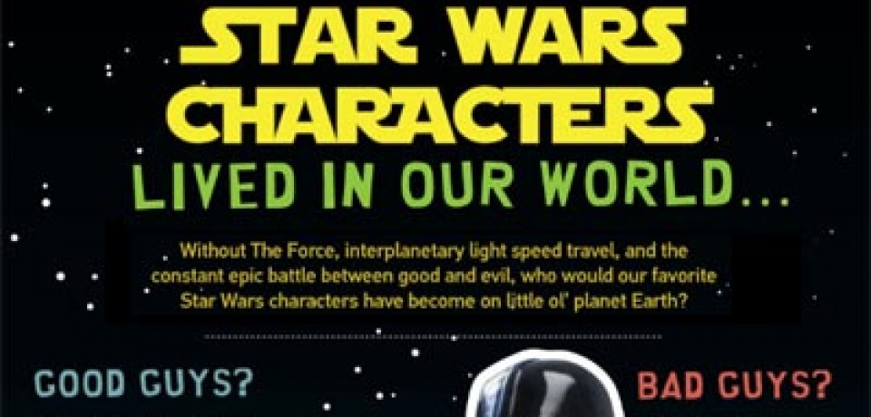 If the Star Wars Characters Lived in our World