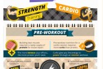 The Complete Guide to Workout Nutrition (Infographic)