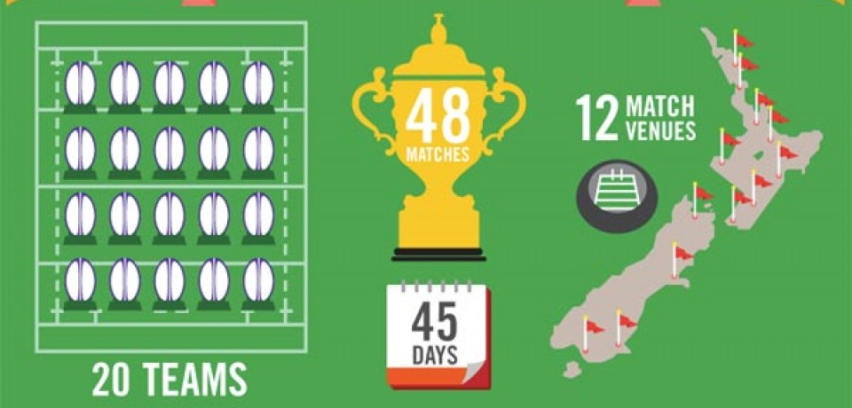 A look at this year's Rugby World Cup