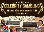 Celebrity Gambling – Not Like the Movies!