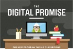 The Digital Promise