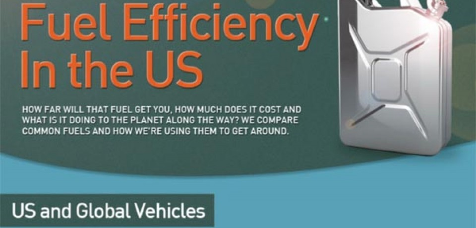 Fuel Efficiency in the US