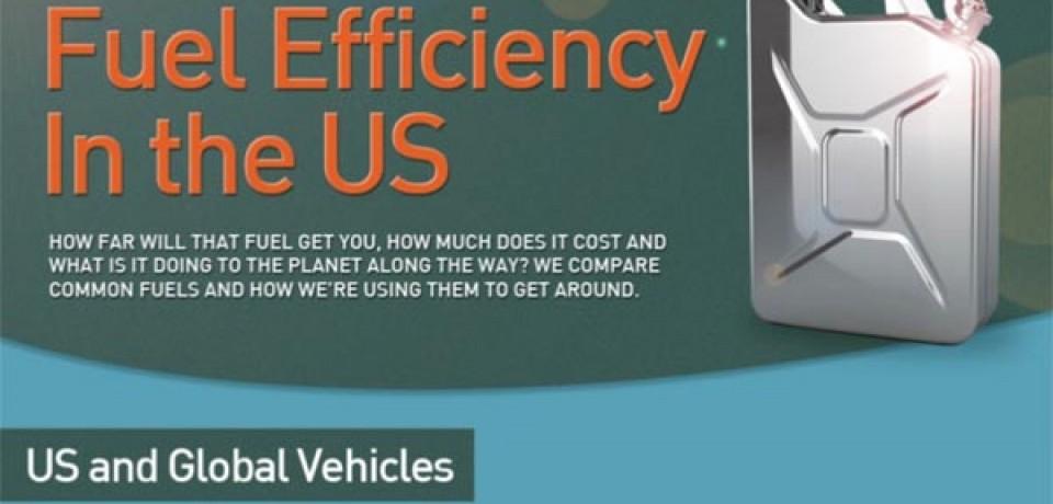Fuel Efficiency in the US
