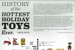 History's Hottest Holiday Toys 1903-2010 [Infographic]