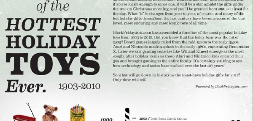 History's Hottest Holiday Toys 1903-2010
