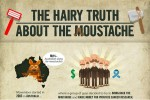 The Hairy Truth About The Moustache [Infographic]