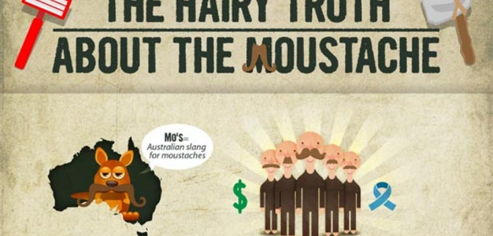 The Hairy Truth About The Moustache