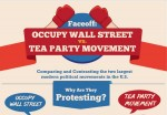 Occupy Wall Street vs. Tea Party Movement