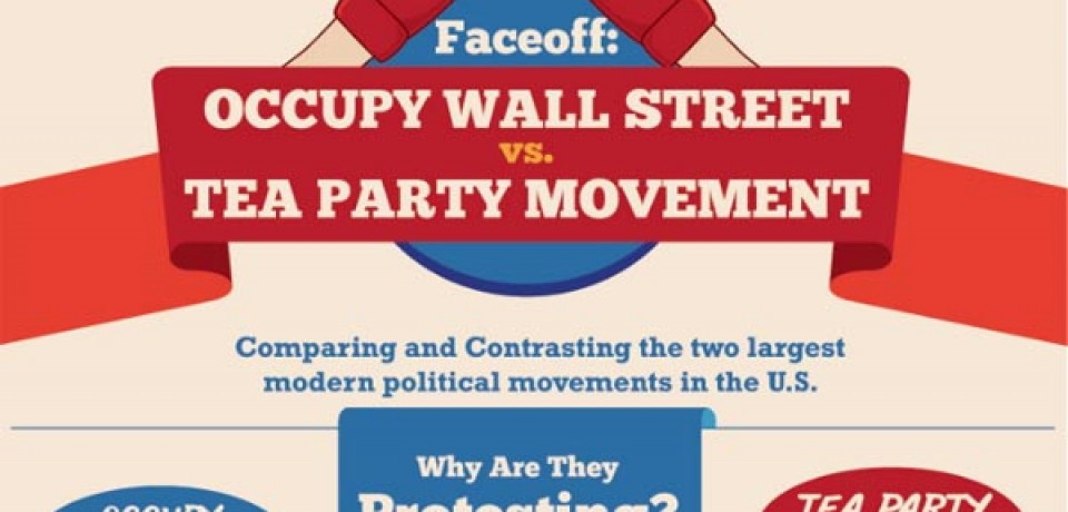 Faceoff: Occupy Wall Street vs. Tea Party Movement