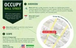 Occupy Wall Street [Infographic]