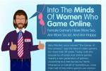 Into The Minds Of Women Who Game Online [Infographic]
