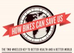 How Bikes Can Save Us [Infographic]