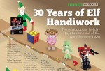 The Most Popular Holiday Toys since 1981