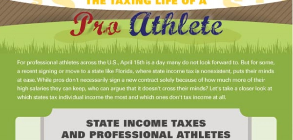 The Taxing Life of a Pro Athlete