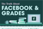 The Truth About Facebook & Grades