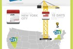 Everything You Need To Know About CES
