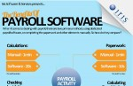 How much time would you save if you used payroll software?
