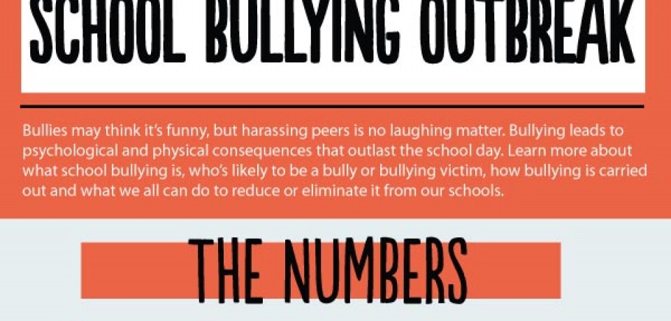 School Bullying Outbreak