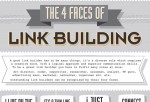 The Four Faces of Link Building