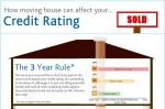 How moving house can affect your credit rating