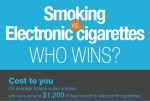 Smoking vs. Electronic Cigarettes [Infographic]