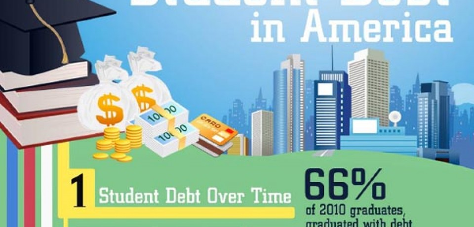 Student Debt in America