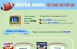 Super Bowl - The Games Goes Online