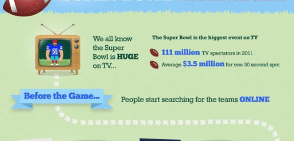 Super Bowl – The Games Goes Online