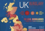 Burglary in the UK