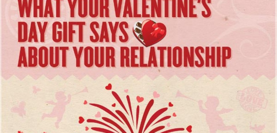 What your Valentine's gift REALLY says about your relationship