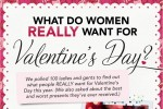 What do Women REALLY Want for Valentine's Day?