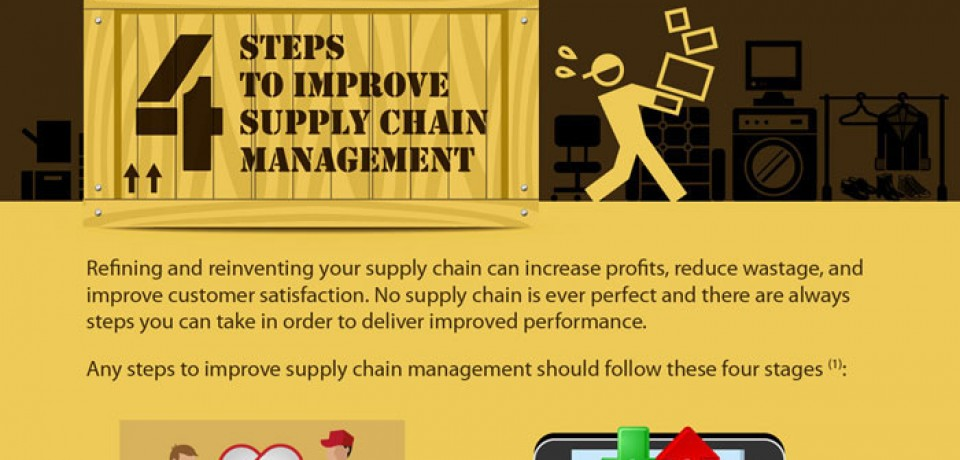 4 Steps to Improve Supply Chain Management