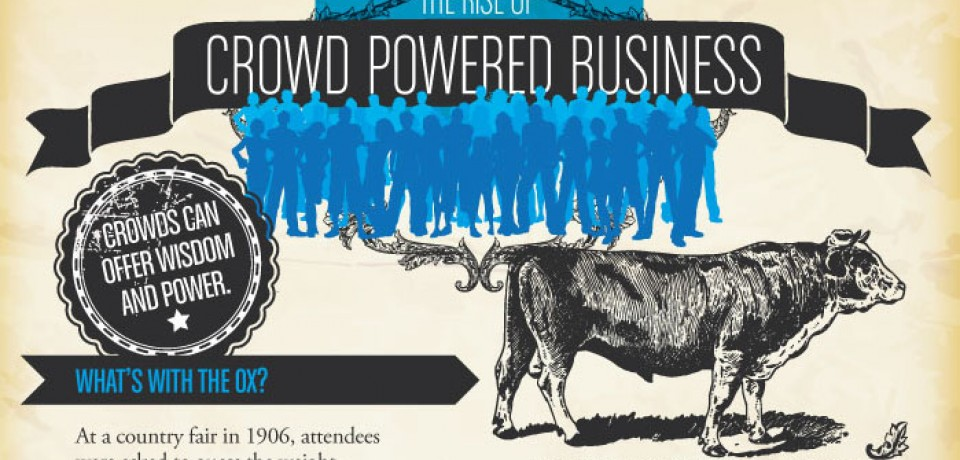 The Rise in Crowd Powered Business