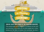 Cruising the Floating Economy