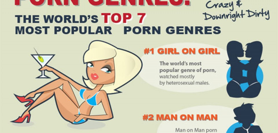 Porn Genres: The Kinky, Crazy, & Downright Dirty [Infographic]