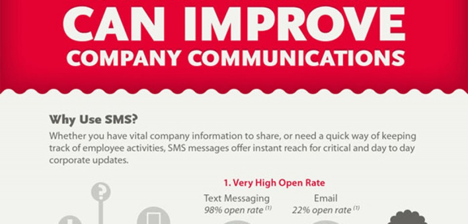 How SMS can Improve Company Communications