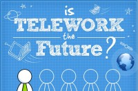 Is Telework the future? [Infographic]