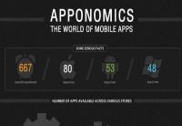 Apponomics: The World of Mobile Apps