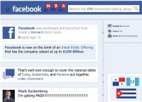 Facebook MBA: Behind the IPO Everyone's Talking About