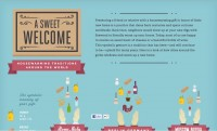 Housewarming Traditions Around the World [Infographic]