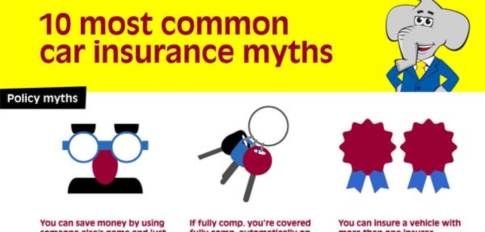 10 most common car insurance myths