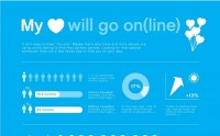 My Love will go on(line)