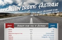 Driving Australian Highways