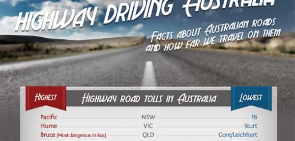 Driving Australian Highways